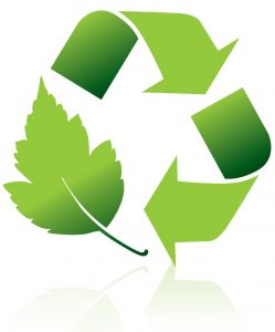 recycle green recycle arrows and leaf 249x300 Beware of Greenwashing